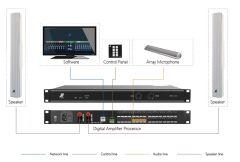 Рішення для системи посилення звуку у навчанні
